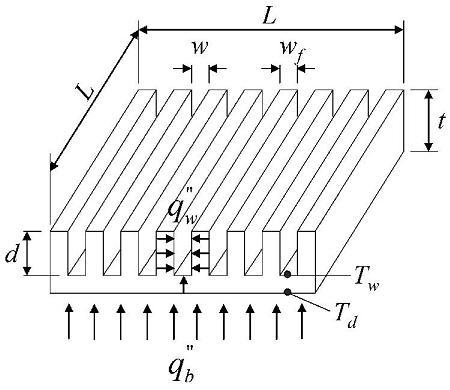 ساختار هیت سینک