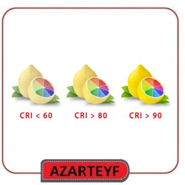 شاخص تفکیک رنگ یا همان CRI چیست؟
