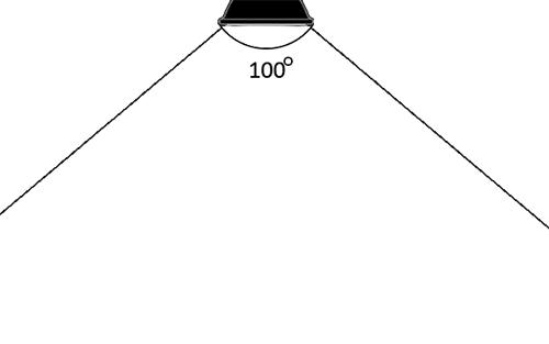 زاویه تابش پروژکتور 300 وات اس ام دی کامپکت